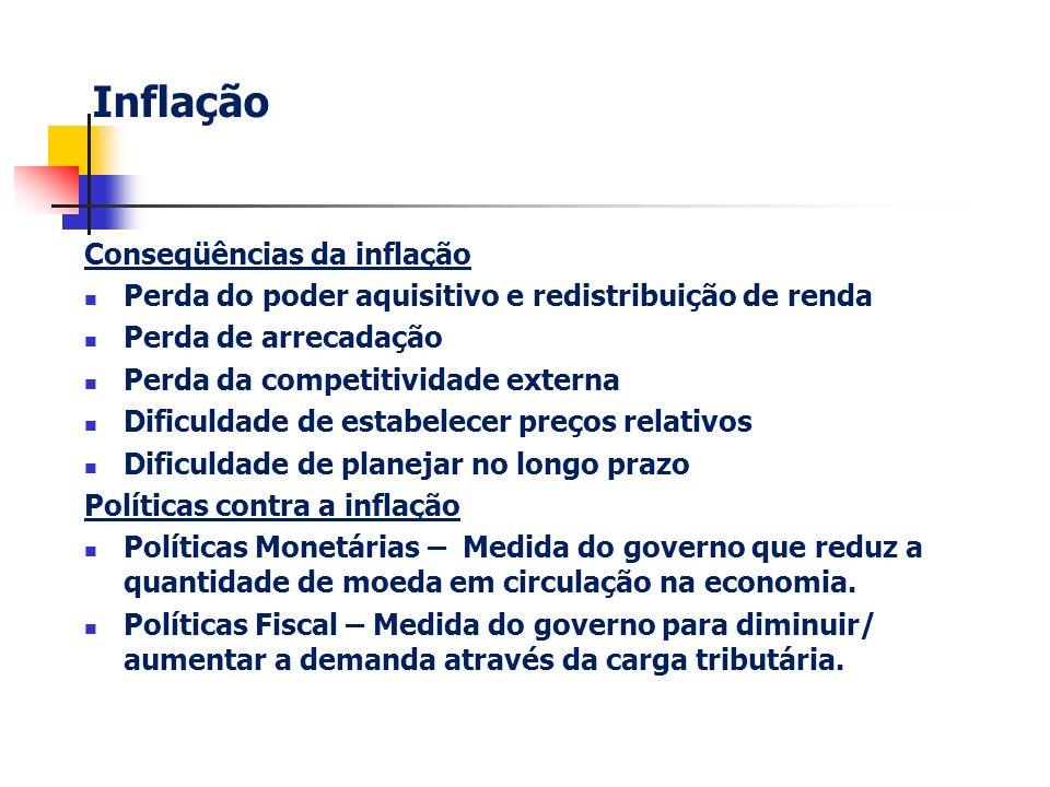 Inflação Conseqüências da inflação