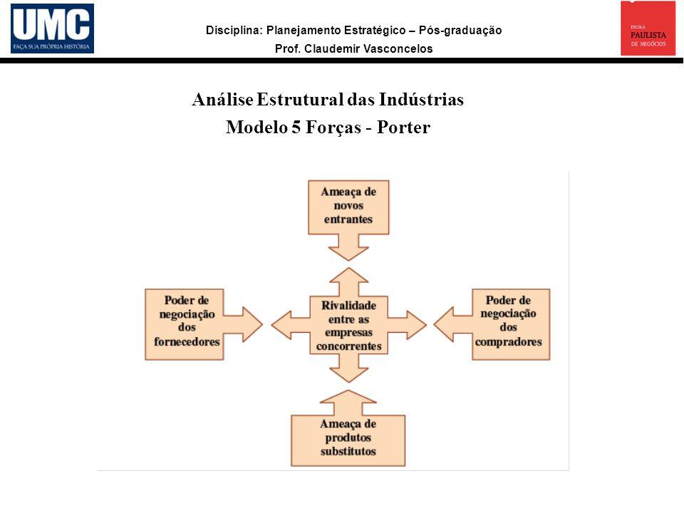 Análise Estrutural das Indústrias