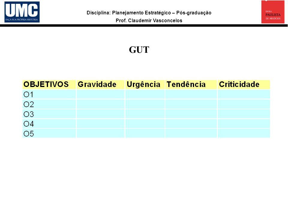 GUT 13