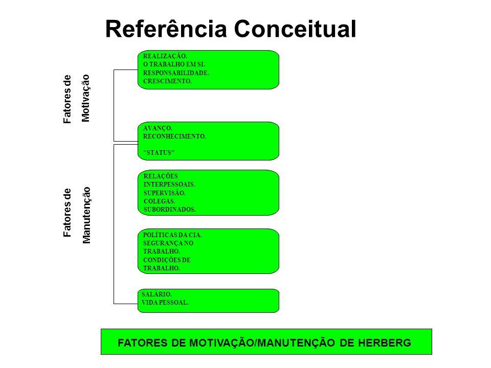 Referência Conceitual