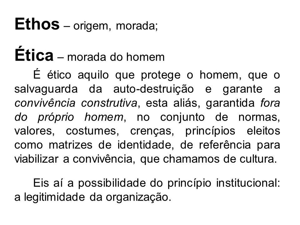 Ethos – origem, morada; Ética – morada do homem.