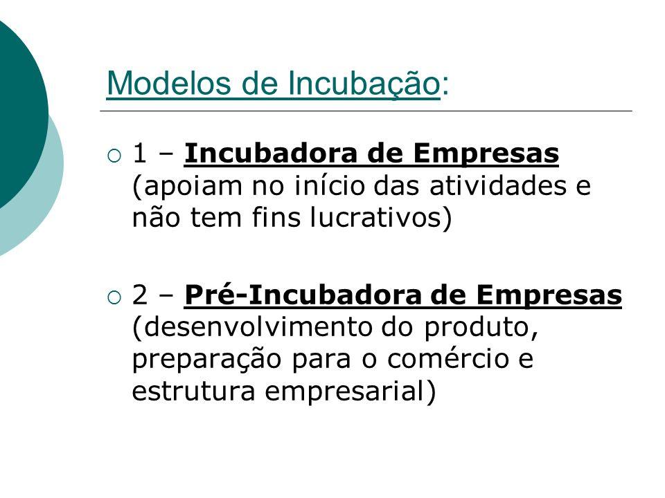 Modelos de Incubação: 1 – Incubadora de Empresas (apoiam no início das atividades e não tem fins lucrativos)