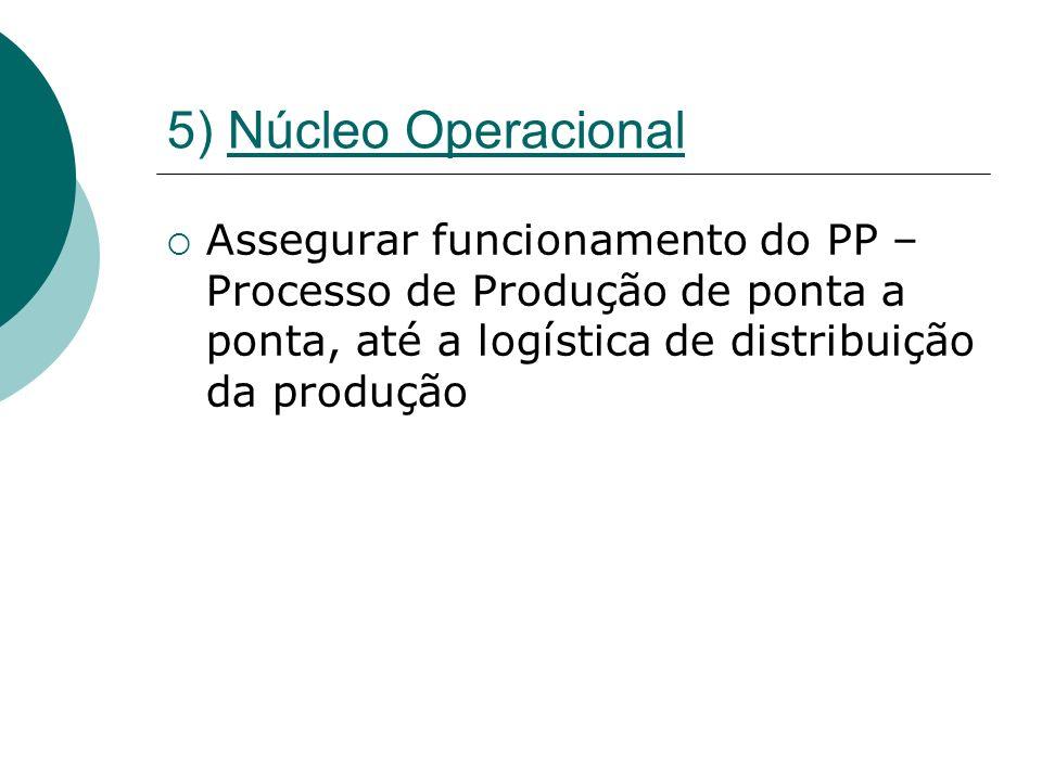 5) Núcleo Operacional Assegurar funcionamento do PP – Processo de Produção de ponta a ponta, até a logística de distribuição da produção.
