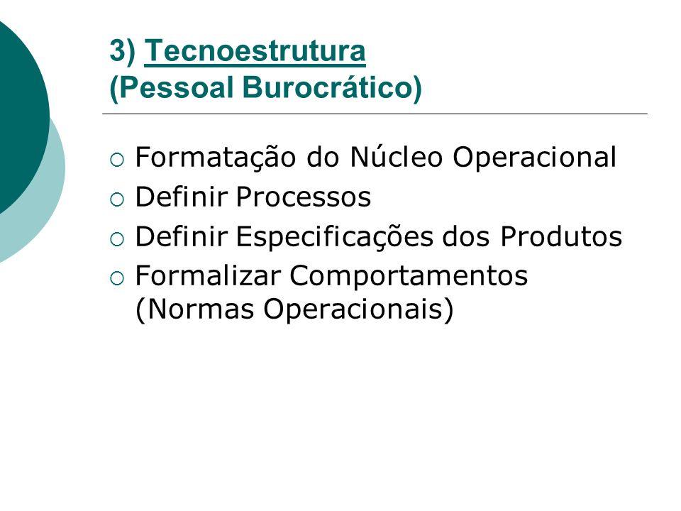 3) Tecnoestrutura (Pessoal Burocrático)
