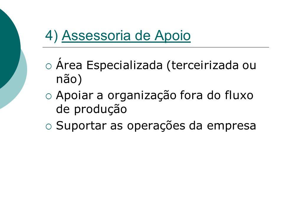 4) Assessoria de Apoio Área Especializada (terceirizada ou não)