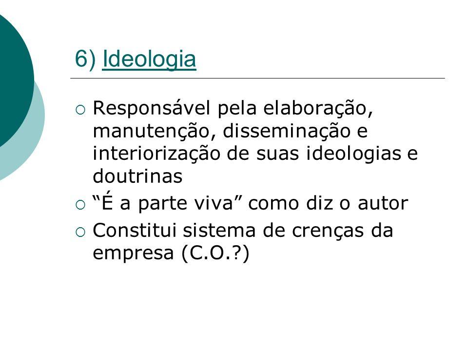6) Ideologia Responsável pela elaboração, manutenção, disseminação e interiorização de suas ideologias e doutrinas.