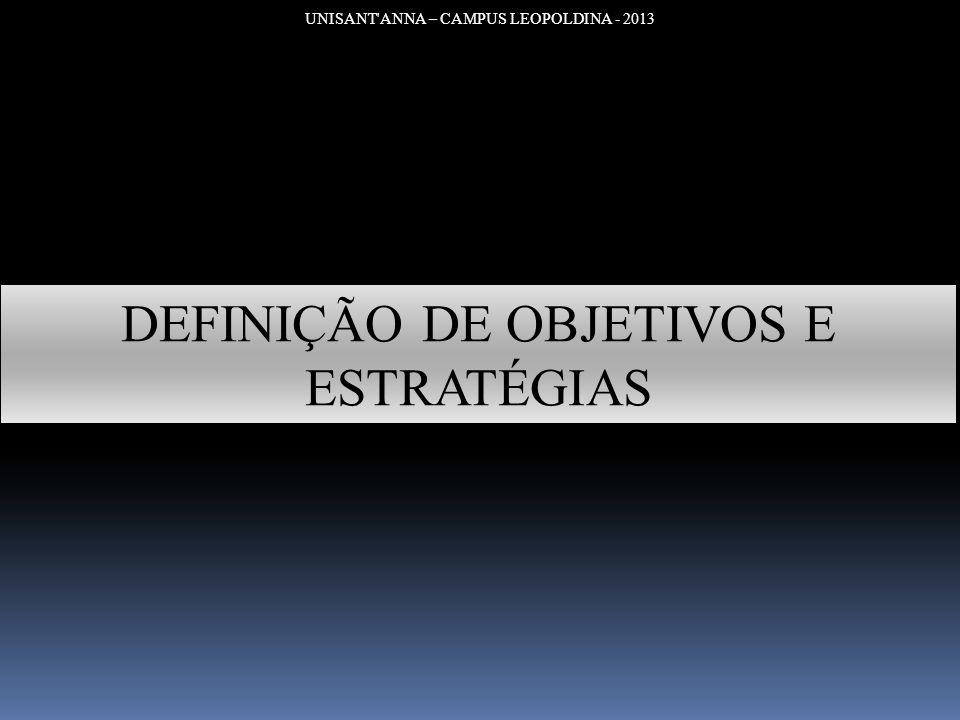 DEFINIÇÃO DE OBJETIVOS E ESTRATÉGIAS