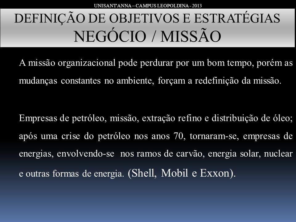 NEGÓCIO / MISSÃO DEFINIÇÃO DE OBJETIVOS E ESTRATÉGIAS