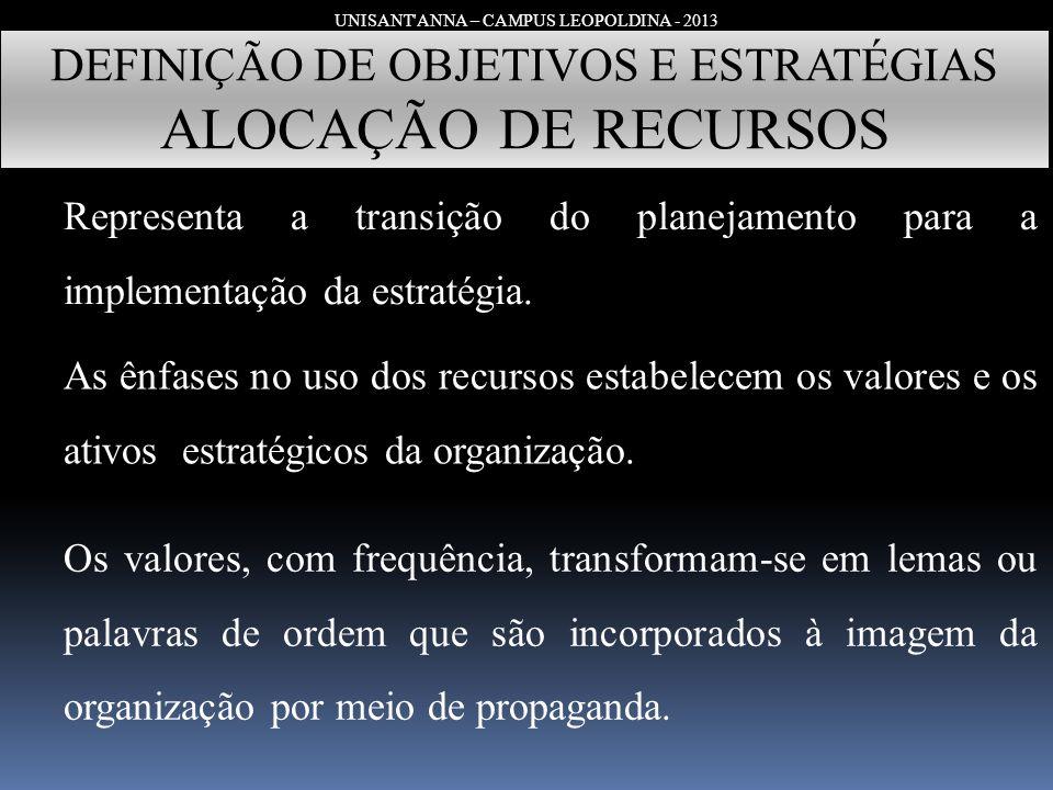 ALOCAÇÃO DE RECURSOS DEFINIÇÃO DE OBJETIVOS E ESTRATÉGIAS