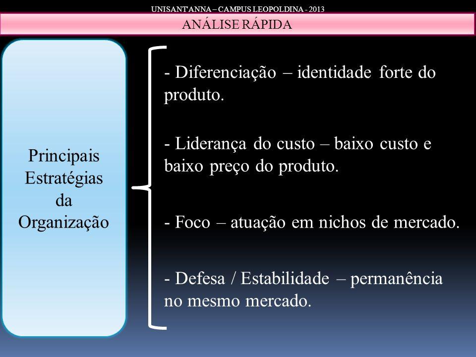 Principais Estratégias da Organização