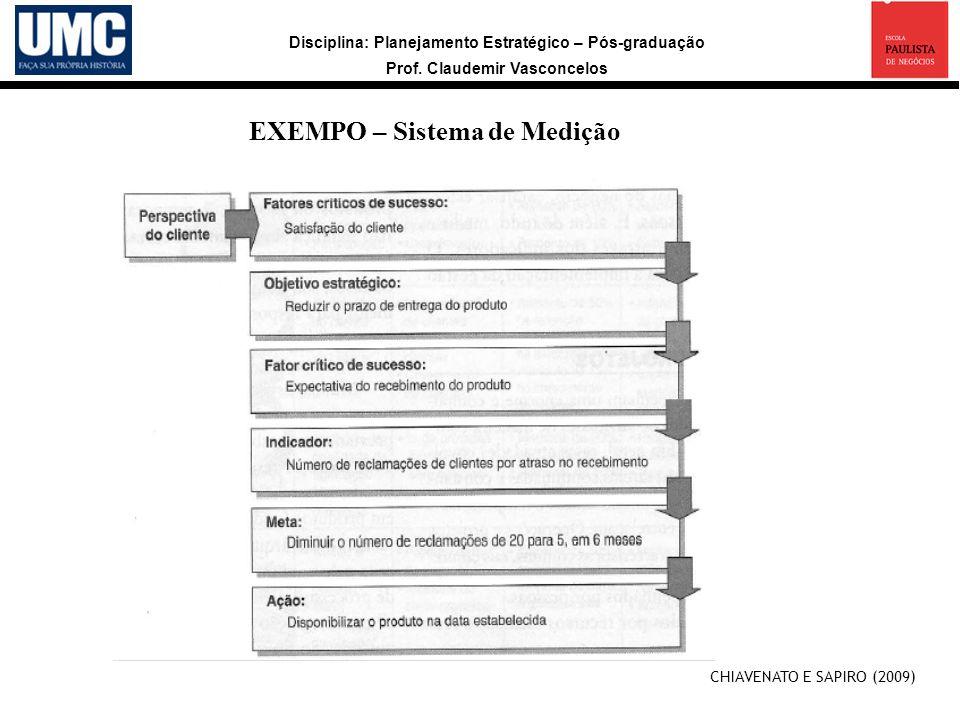 EXEMPO – Sistema de Medição