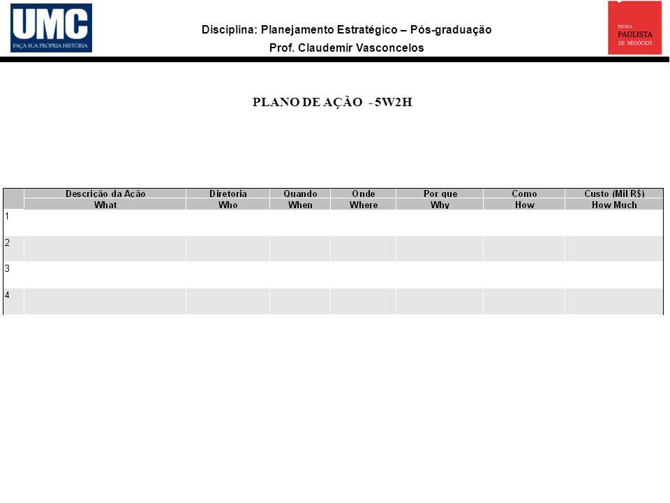 PLANO DE AÇÃO - 5W2H a 18