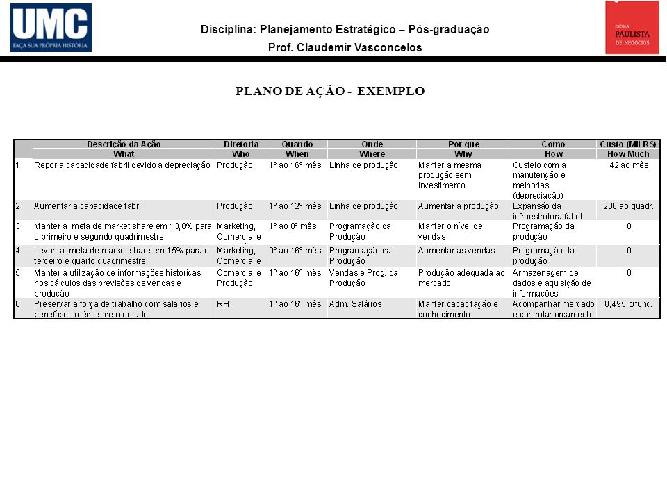 PLANO DE AÇÃO - EXEMPLO a 19