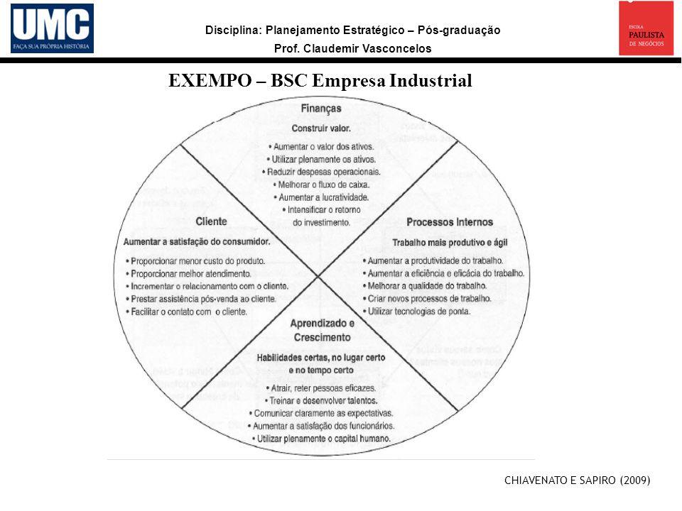EXEMPO – BSC Empresa Industrial