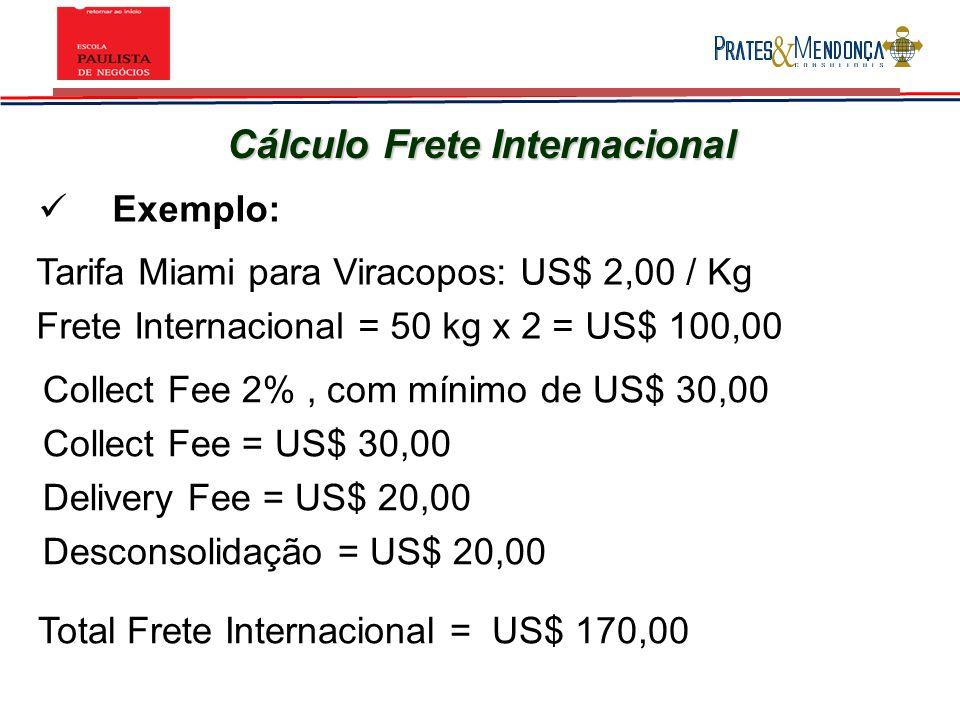Cálculo Frete Internacional