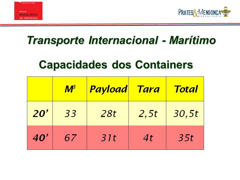 Transporte Internacional - Marítimo Capacidades dos Containers