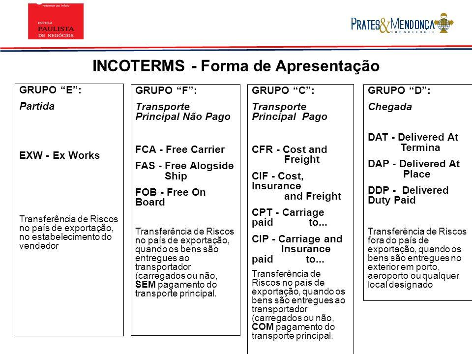 INCOTERMS - Forma de Apresentação