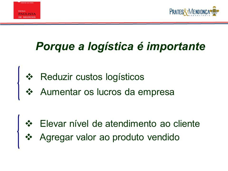 Porque a logística é importante