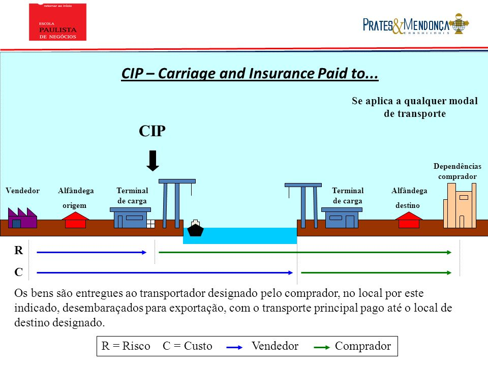 CIP – Carriage and Insurance Paid to...