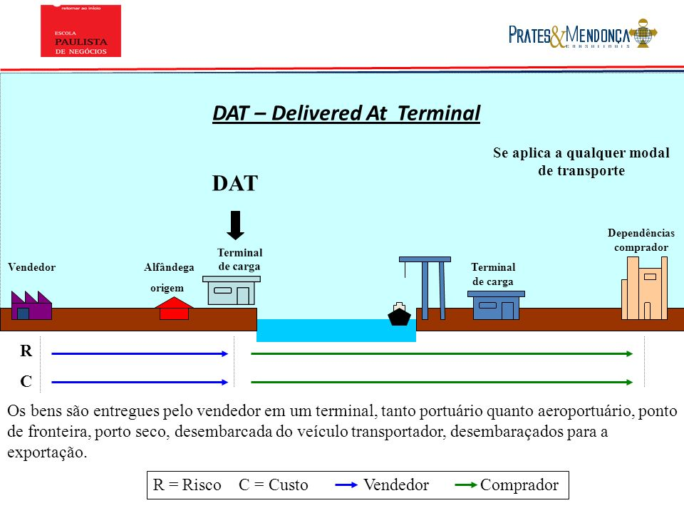 DAT – Delivered At Terminal