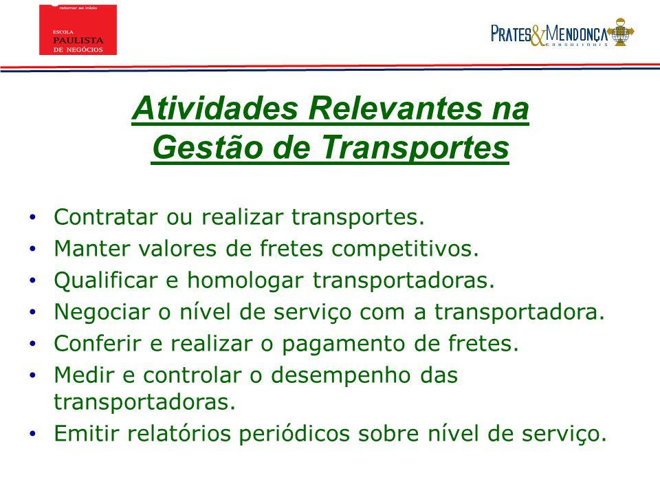 Atividades Relevantes na Gestão de Transportes