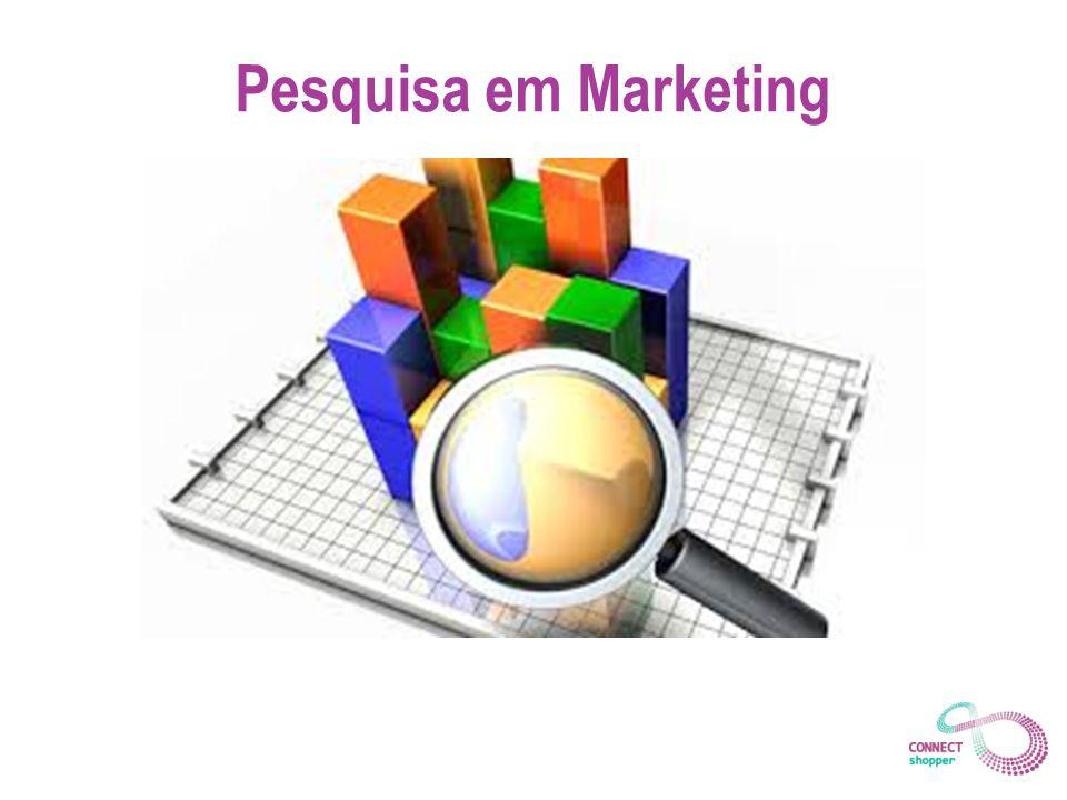 Pesquisa em Marketing