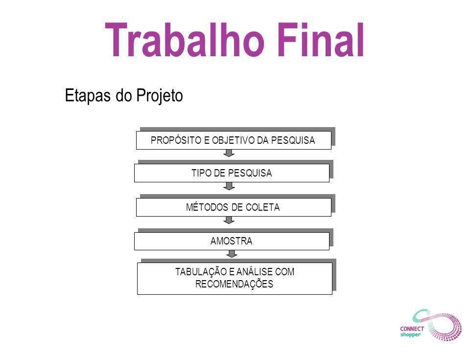 Trabalho Final Etapas do Projeto PROPÓSITO E OBJETIVO DA PESQUISA
