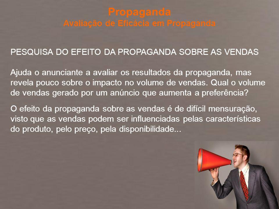 Avaliação de Eficácia em Propaganda
