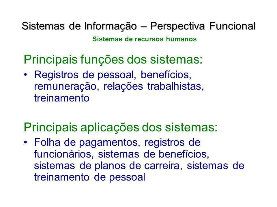 Sistemas de Informação – Perspectiva Funcional