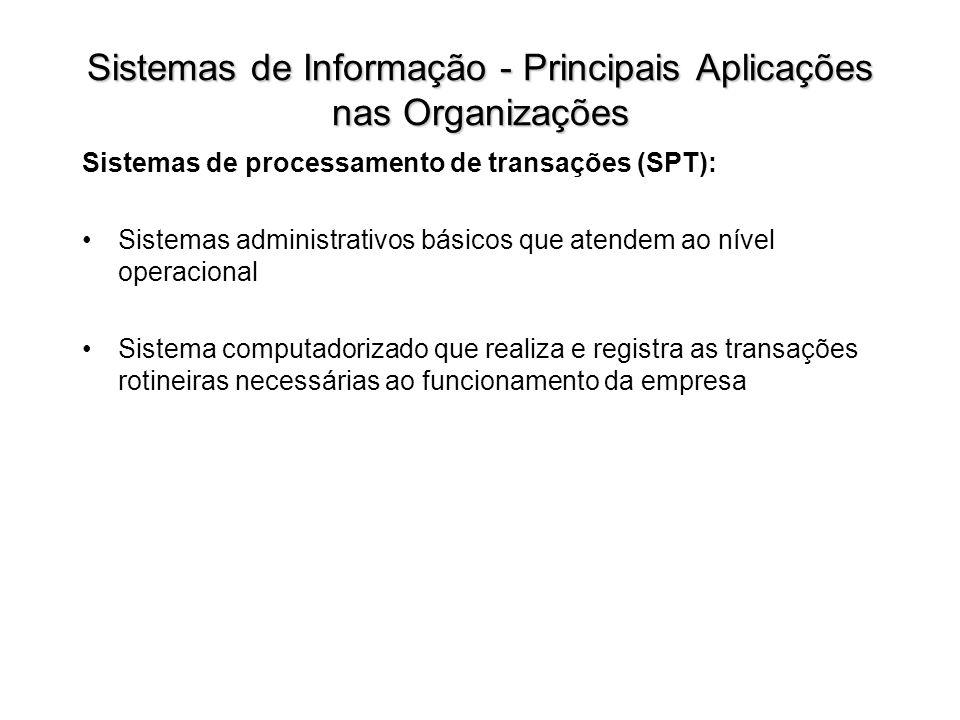 Sistemas de Informação - Principais Aplicações nas Organizações