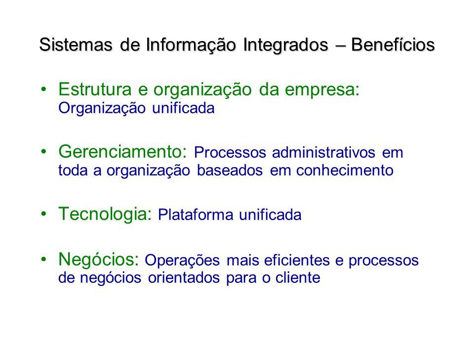 Sistemas de Informação Integrados – Benefícios