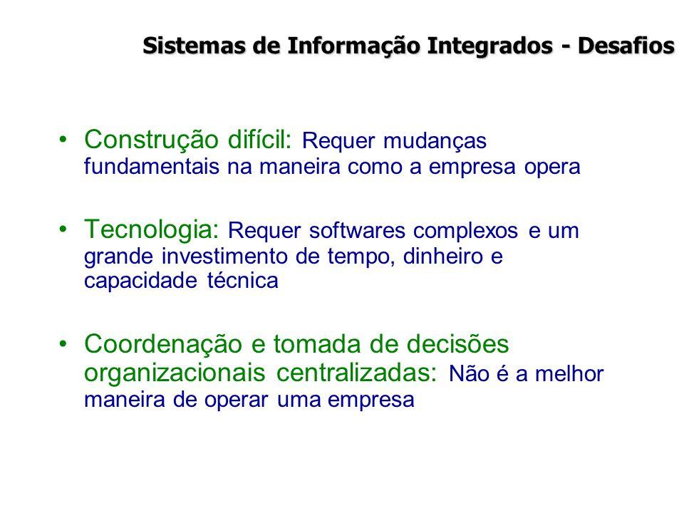 Sistemas de Informação Integrados - Desafios