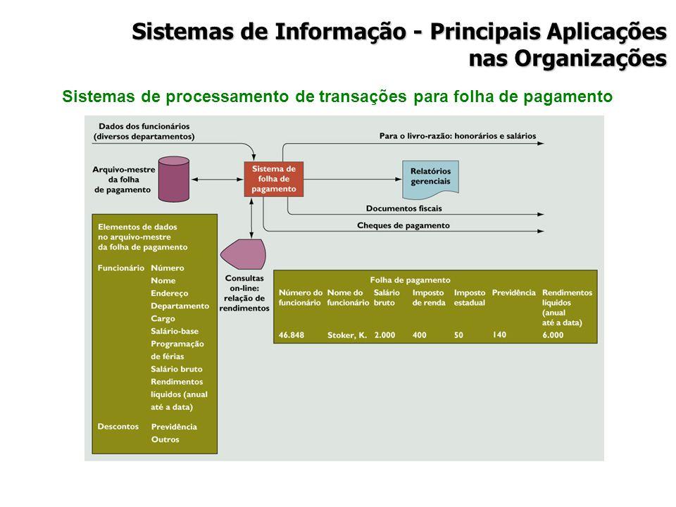 Sistemas de processamento de transações para folha de pagamento