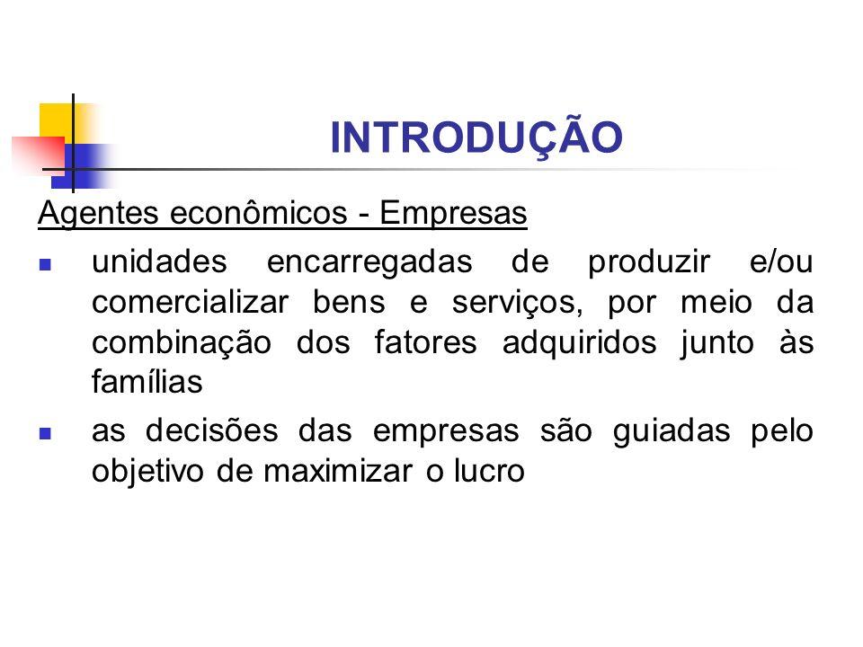 INTRODUÇÃO Agentes econômicos - Empresas