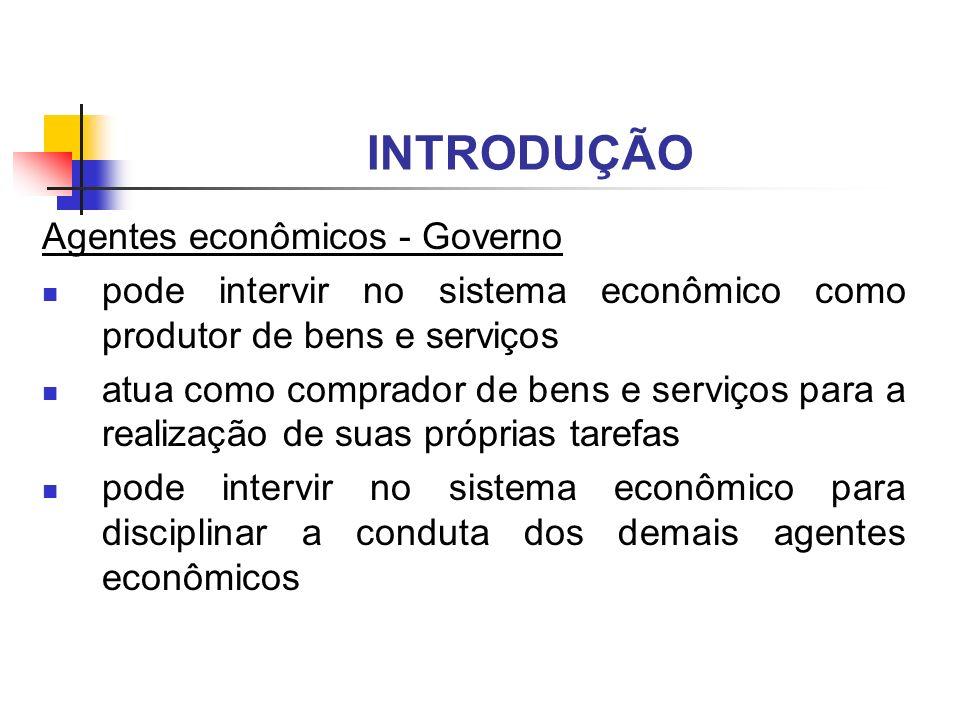 INTRODUÇÃO Agentes econômicos - Governo