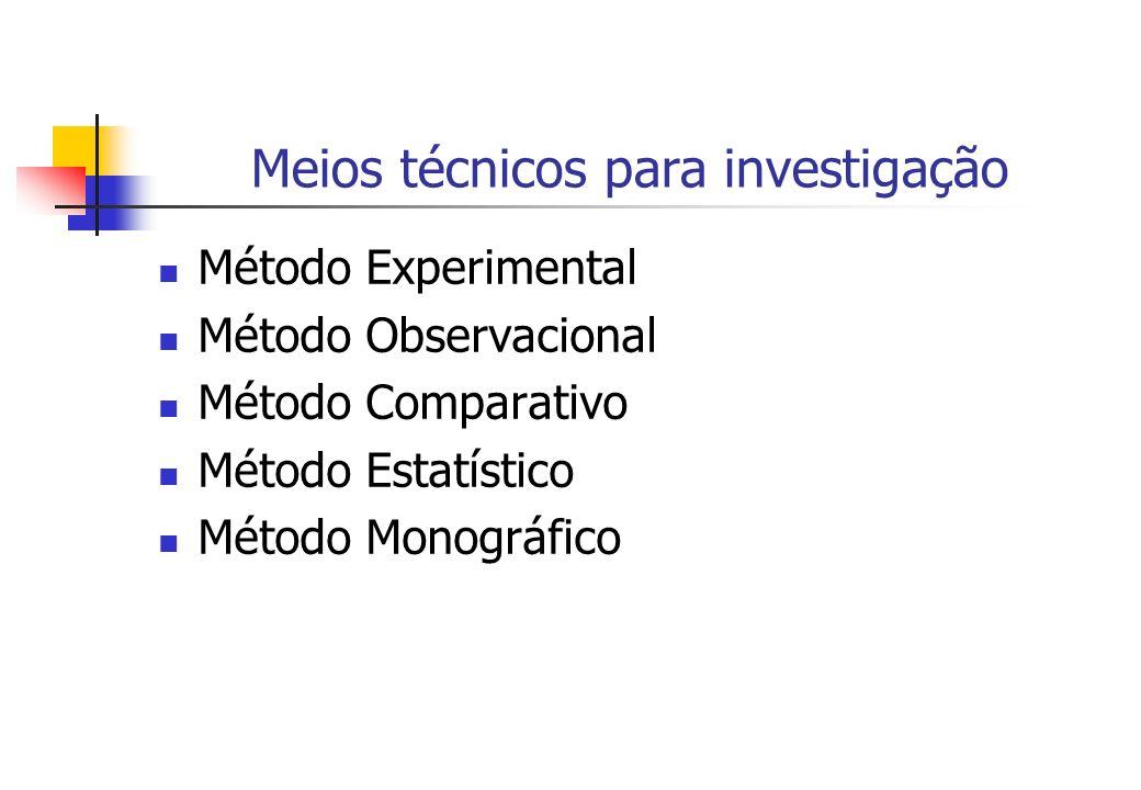 Meios técnicos para investigação