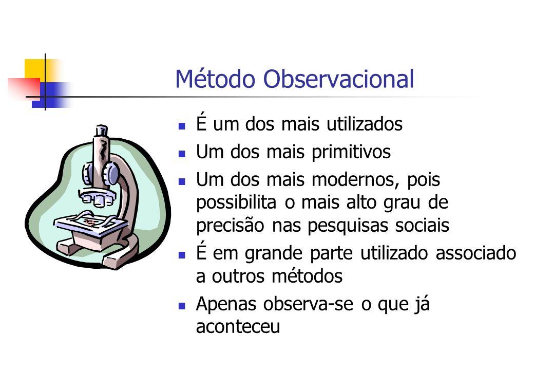 Método Observacional É um dos mais utilizados Um dos mais primitivos