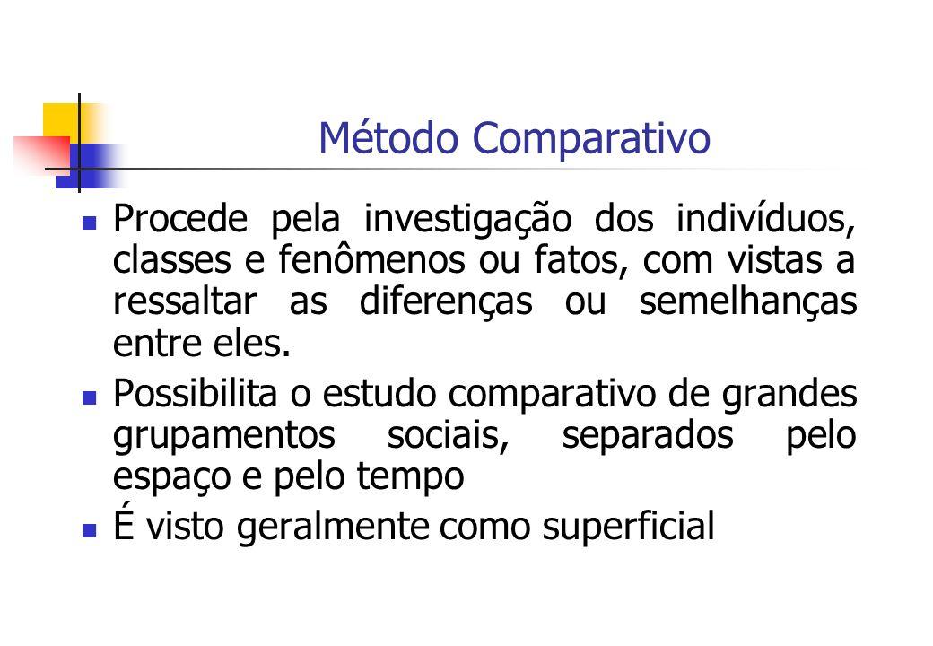 Método Comparativo