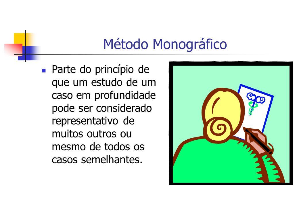 Método Monográfico