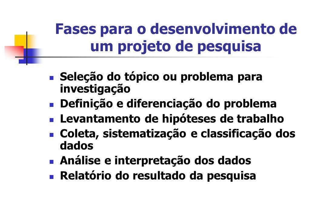 Fases para o desenvolvimento de um projeto de pesquisa