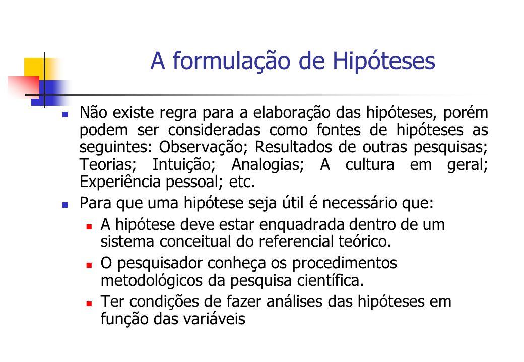 A formulação de Hipóteses