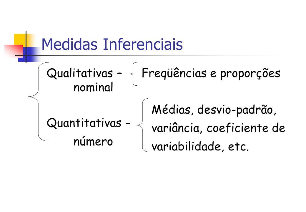 Medidas Inferenciais Qualitativas – nominal Quantitativas - número