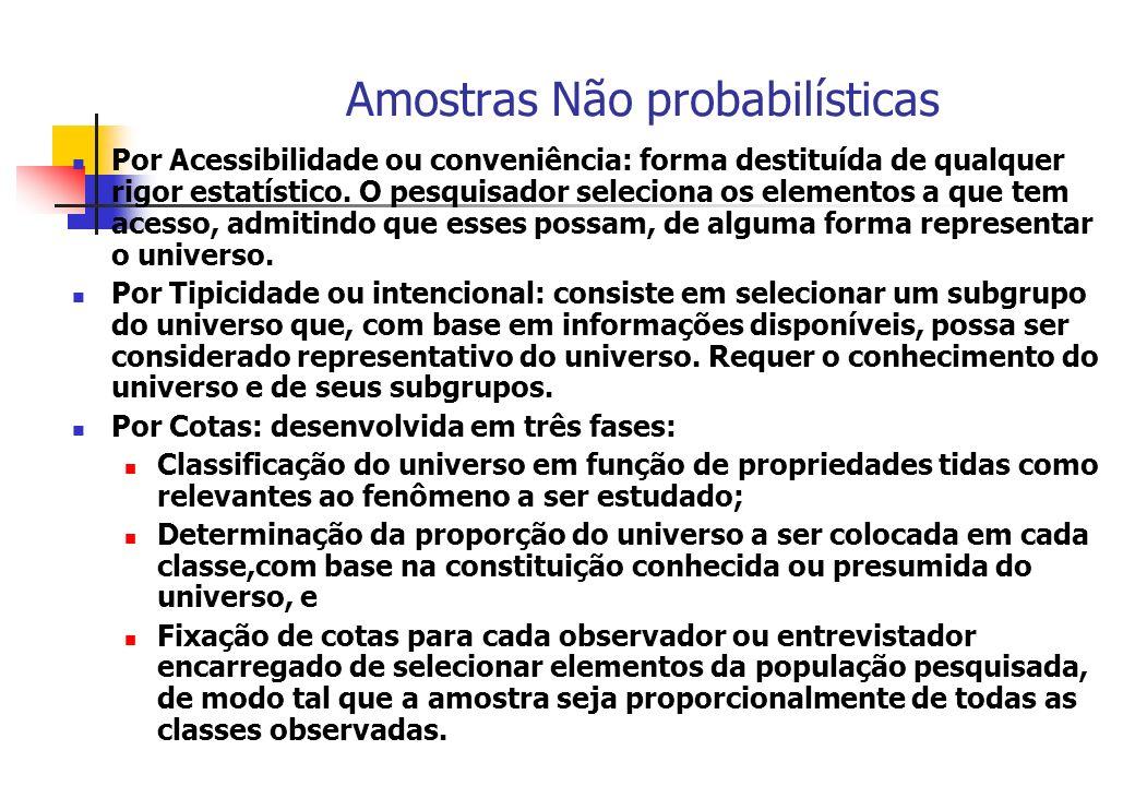 Amostras Não probabilísticas