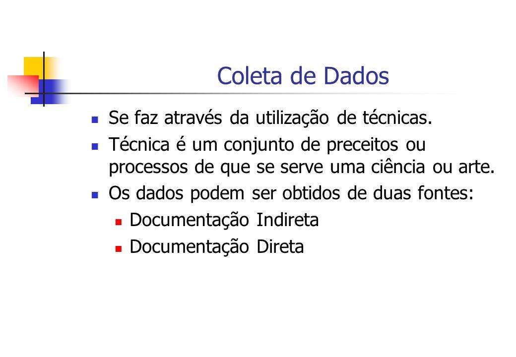 Coleta de Dados Se faz através da utilização de técnicas.