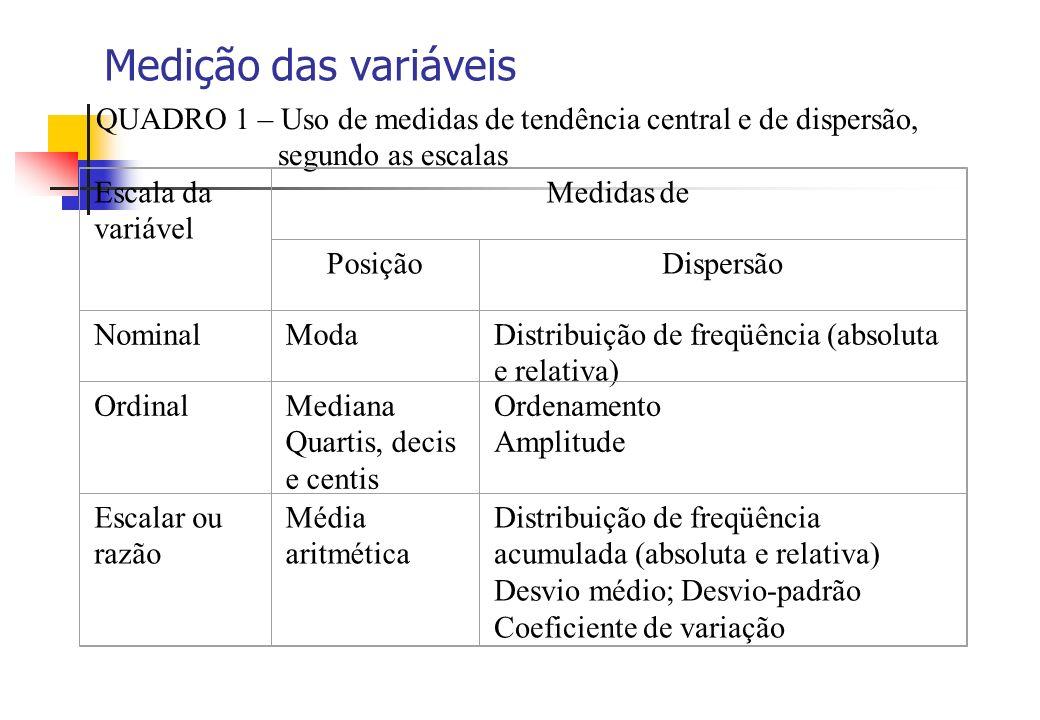 Medição das variáveis QUADRO 1 – Uso de medidas de tendência central e de dispersão, segundo as escalas.