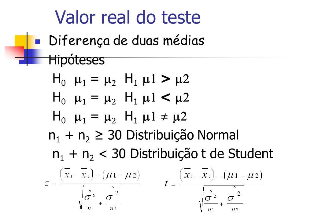 Valor real do teste Diferença de duas médias Hipóteses
