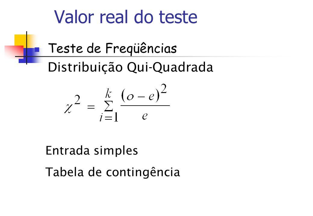 Valor real do teste Teste de Freqüências Distribuição Qui-Quadrada