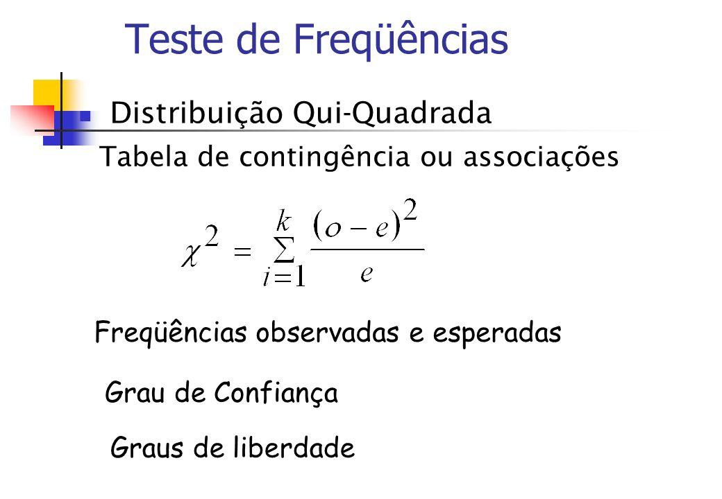 Teste de Freqüências Distribuição Qui-Quadrada
