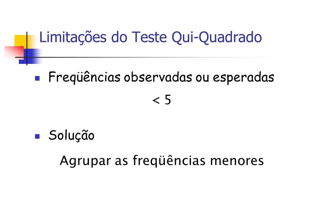 Limitações do Teste Qui-Quadrado