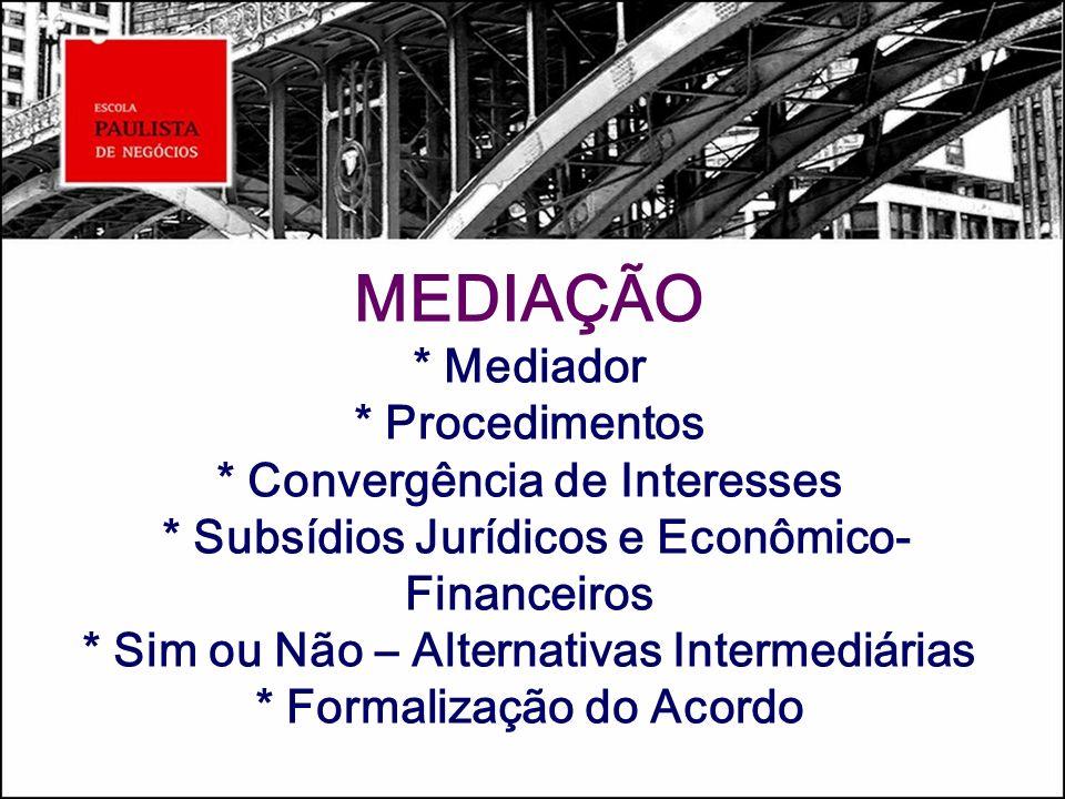 MEDIAÇÃO. Mediador. Procedimentos. Convergência de Interesses